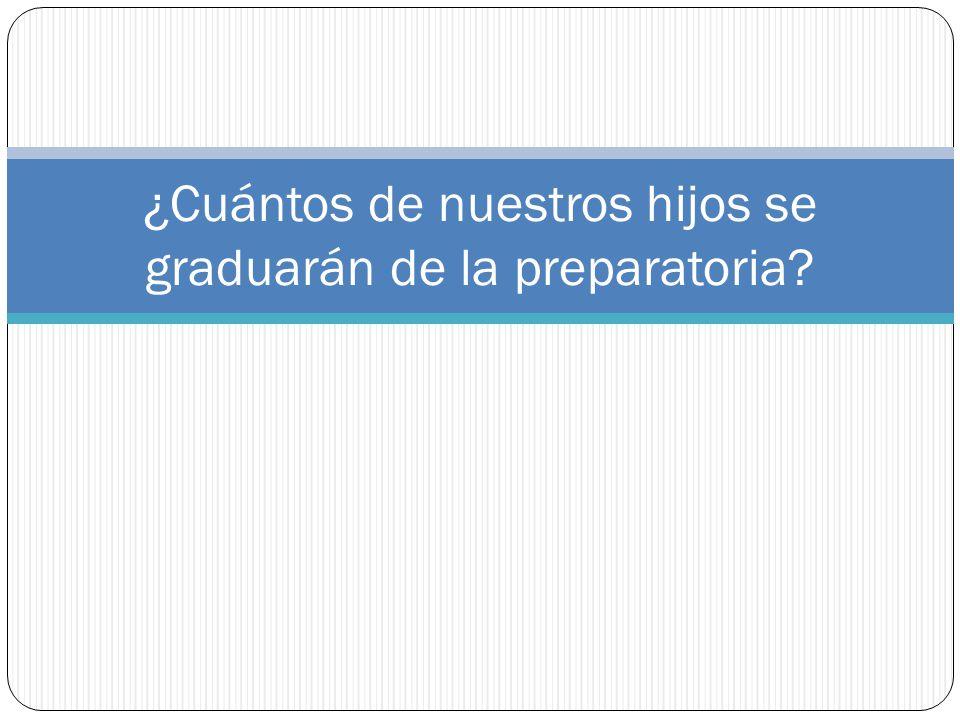 ¿Cuántos de nuestros hijos se graduarán de la preparatoria