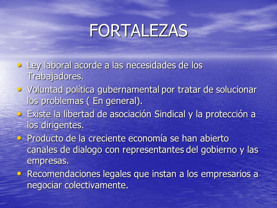 FORTALEZAS Ley laboral acorde a las necesidades de los Trabajadores.