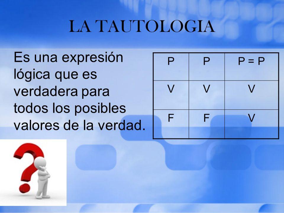 LA TAUTOLOGIA Es una expresión lógica que es verdadera para todos los posibles valores de la verdad.