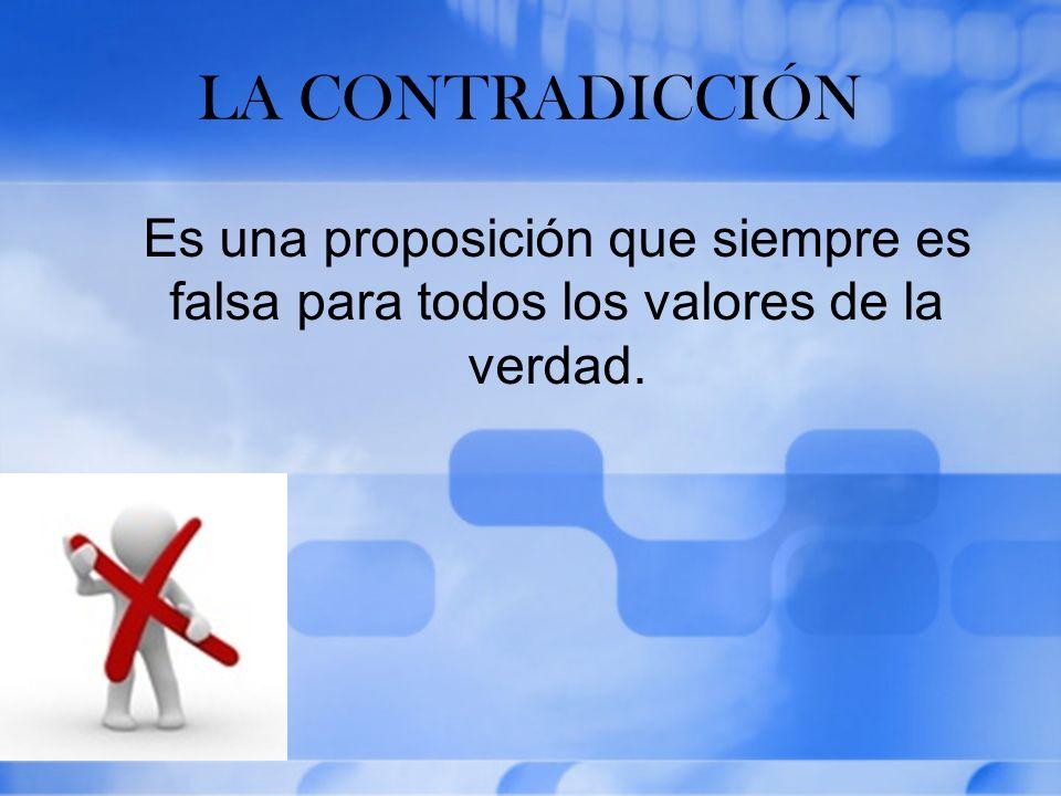 LA CONTRADICCIÓN Es una proposición que siempre es falsa para todos los valores de la verdad.