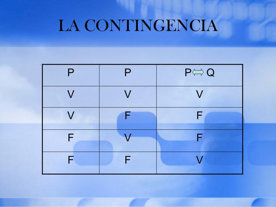 LA CONTINGENCIA P P Q V F