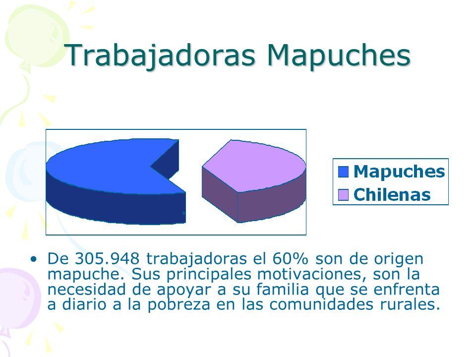 Trabajadoras Mapuches