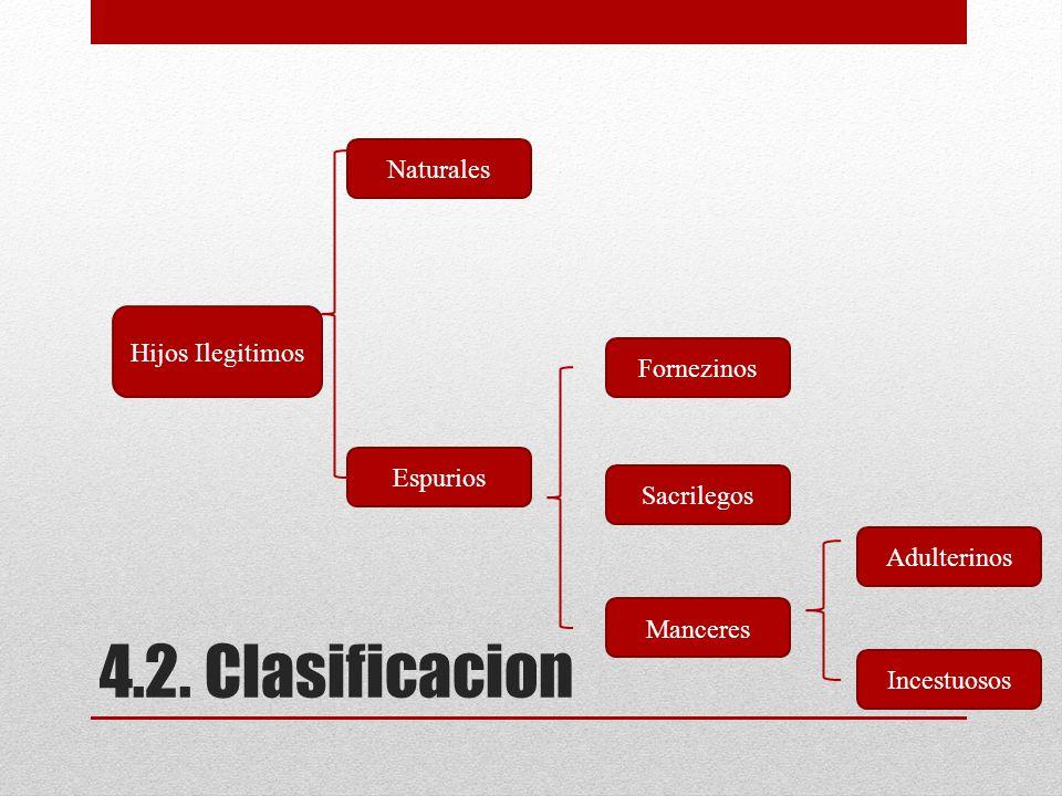 4.2. Clasificacion Naturales Hijos Ilegitimos Fornezinos Espurios