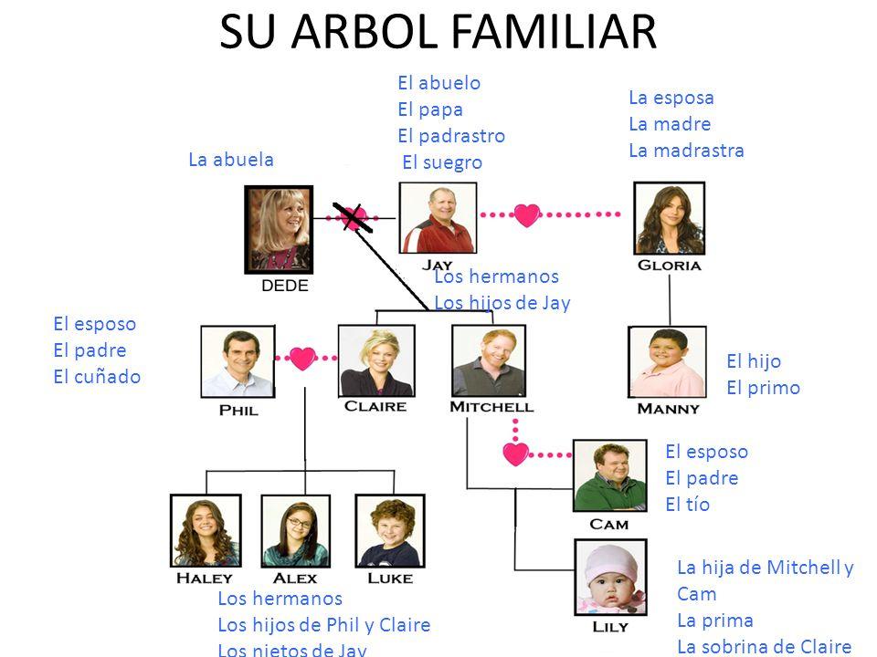 SU ARBOL FAMILIAR El abuelo El papa La esposa El padrastro La madre