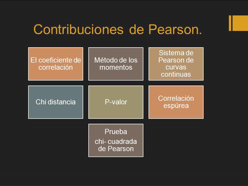 Contribuciones de Pearson.