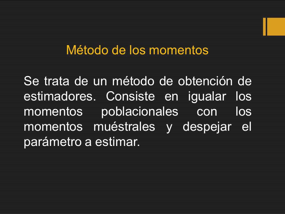 Método de los momentos