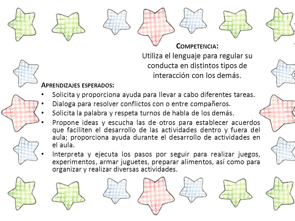 Competencia: Utiliza el lenguaje para regular su conducta en distintos tipos de interacción con los demás.