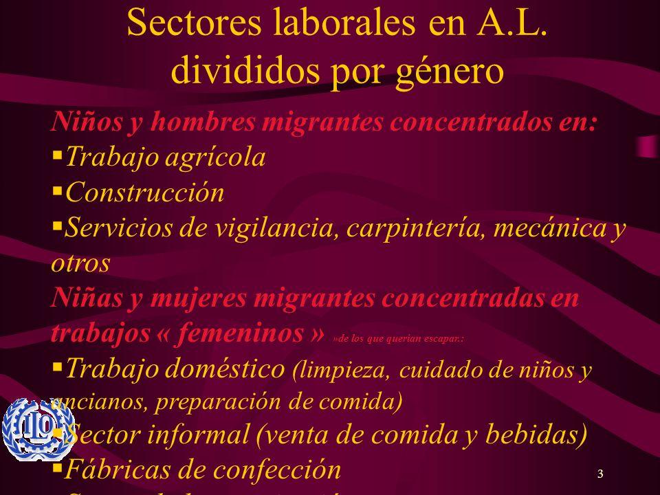 Sectores laborales en A.L. divididos por género