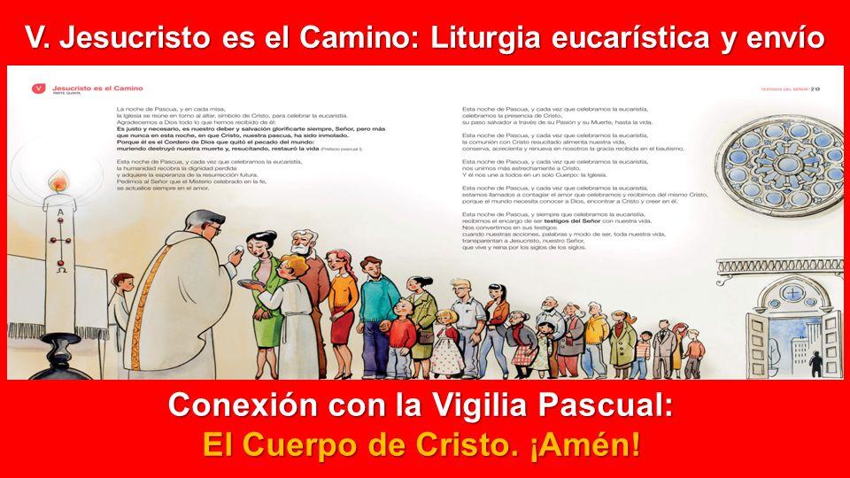 Conexión con la Vigilia Pascual: El Cuerpo de Cristo. ¡Amén!