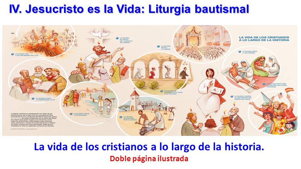 La vida de los cristianos a lo largo de la historia.