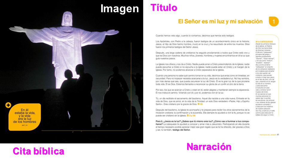 Imagen Título Narración Cita bíblica