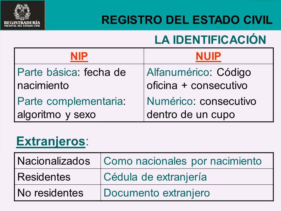 Extranjeros: REGISTRO DEL ESTADO CIVIL LA IDENTIFICACIÓN NIP NUIP