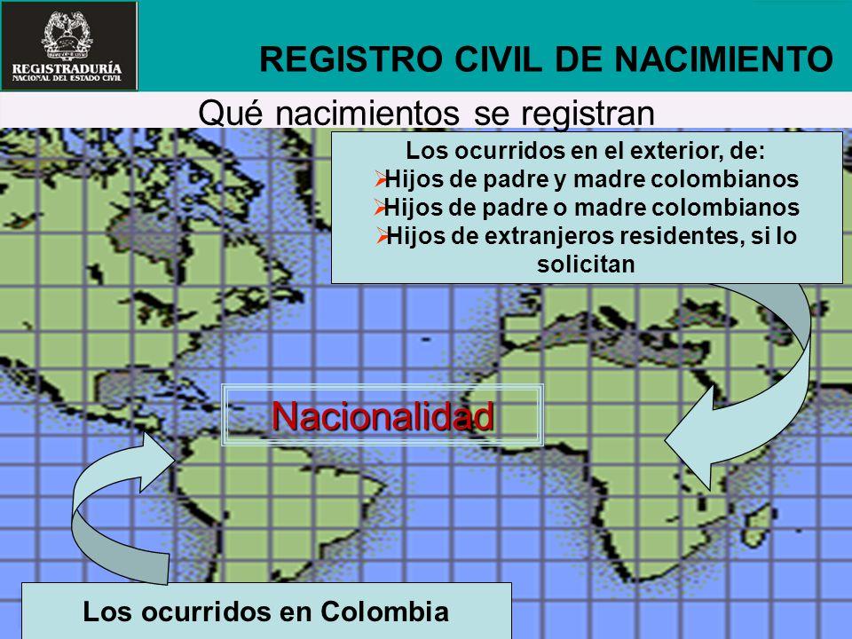 Nacionalidad REGISTRO CIVIL DE NACIMIENTO Qué nacimientos se registran