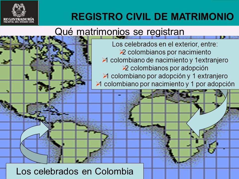 REGISTRO CIVIL DE MATRIMONIO Qué matrimonios se registran
