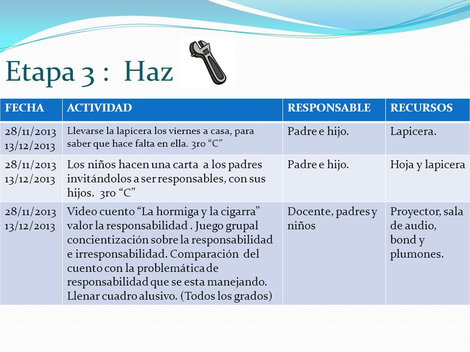 Etapa 3 : Haz FECHA ACTIVIDAD RESPONSABLE RECURSOS 28/11/2013