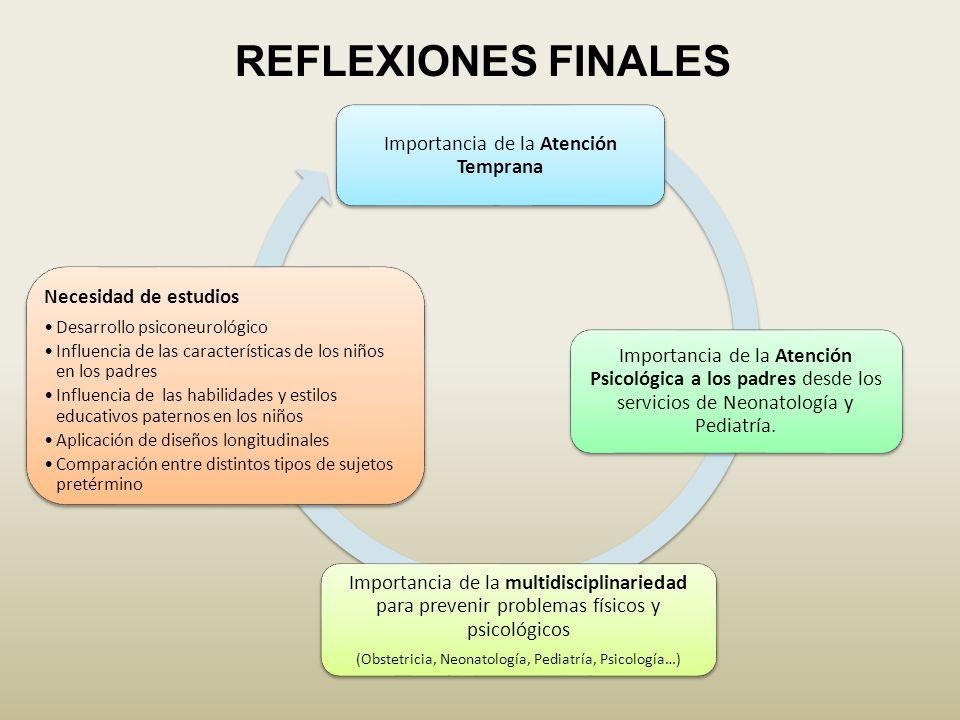 REFLEXIONES FINALES Importancia de la Atención Temprana