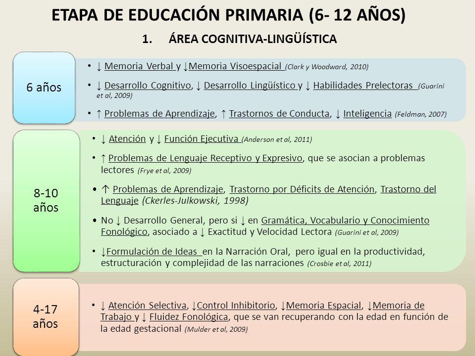 ETAPA DE EDUCACIÓN PRIMARIA (6- 12 AÑOS)