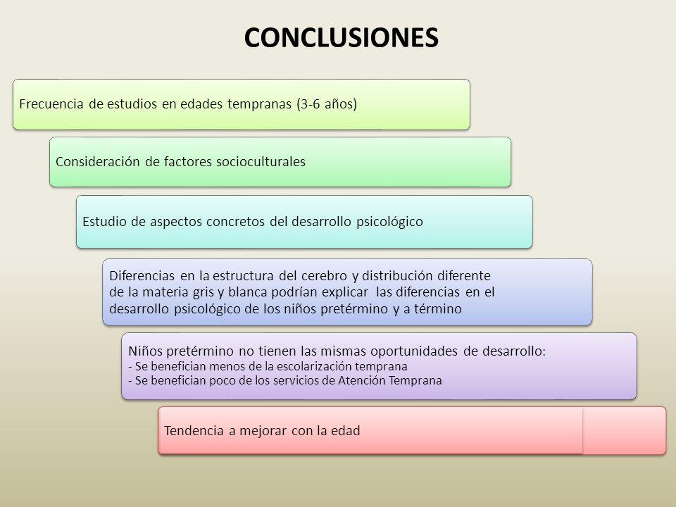 CONCLUSIONES Frecuencia de estudios en edades tempranas (3-6 años)