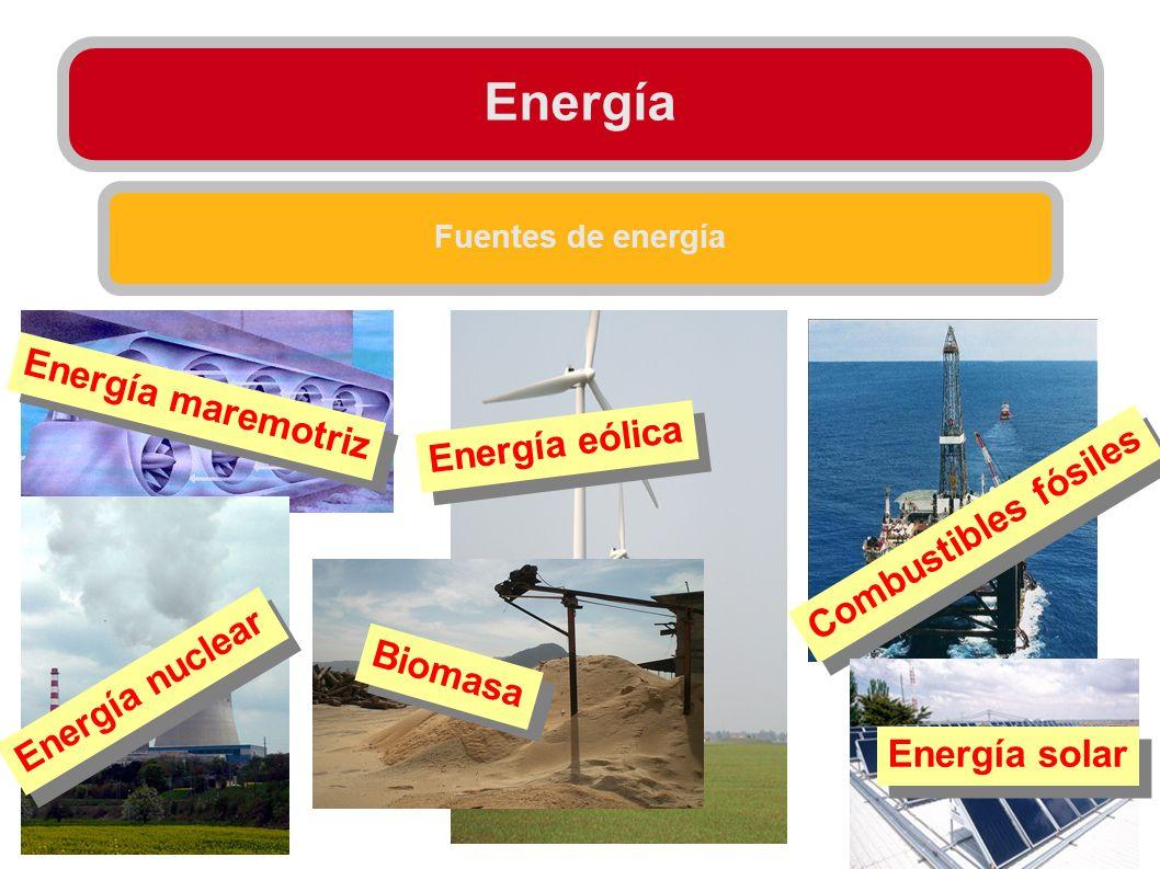 Energía Energía maremotriz Energía eólica Combustibles fósiles