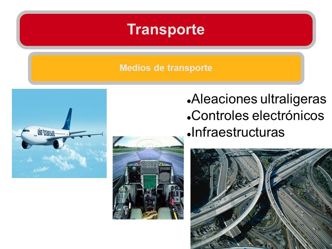 Transporte Aleaciones ultraligeras Controles electrónicos