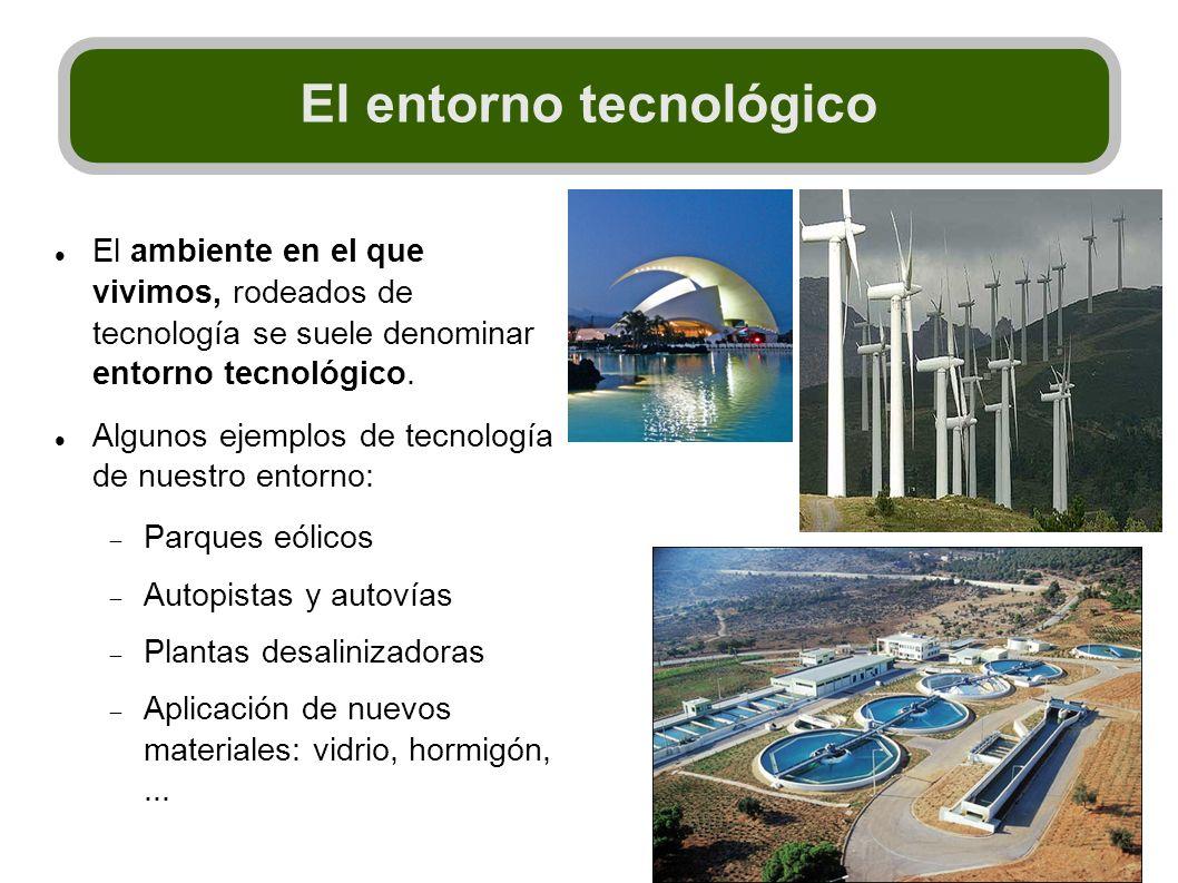 El entorno tecnológico