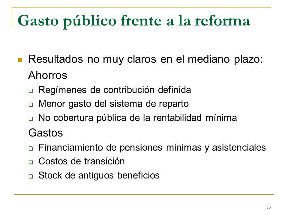 Gasto público frente a la reforma