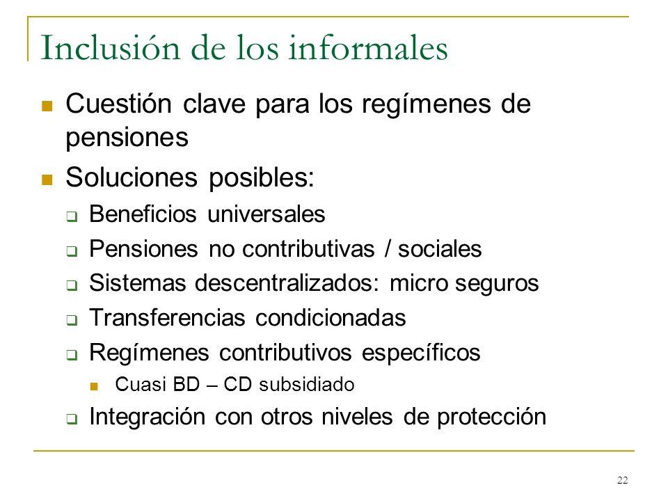 Inclusión de los informales