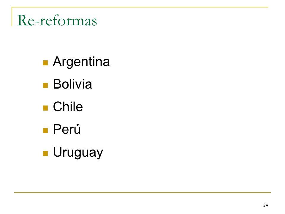 Re-reformas Argentina Bolivia Chile Perú Uruguay