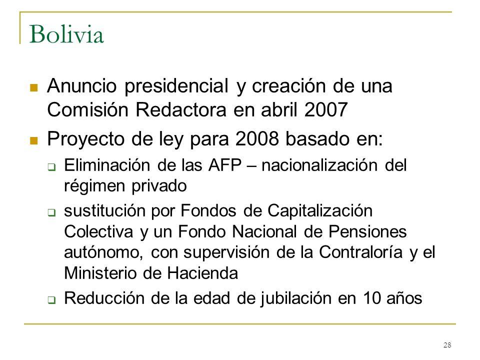 Bolivia Anuncio presidencial y creación de una Comisión Redactora en abril 2007. Proyecto de ley para 2008 basado en: