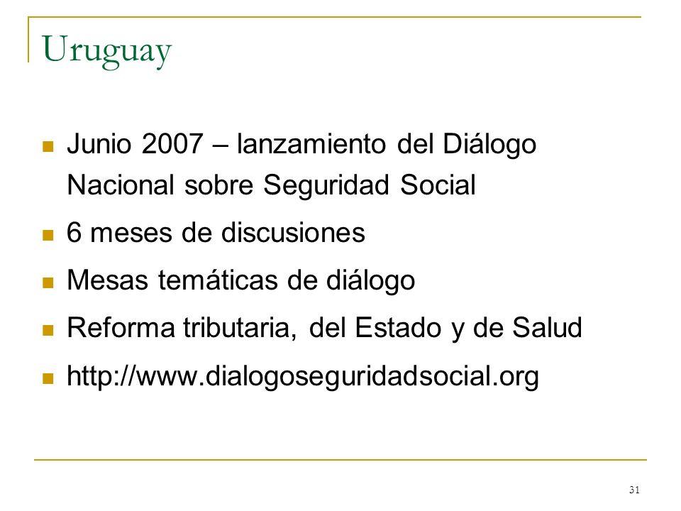 Uruguay Junio 2007 – lanzamiento del Diálogo Nacional sobre Seguridad Social. 6 meses de discusiones.
