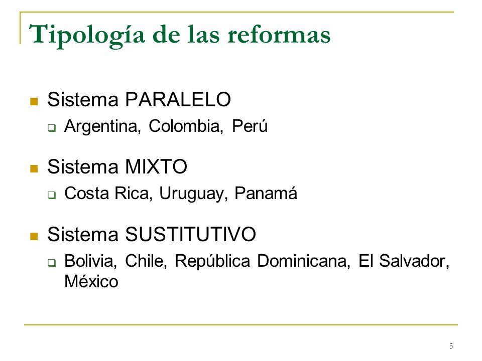 Tipología de las reformas