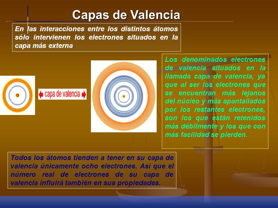 Capas de Valencia En las interacciones entre los distintos átomos sólo intervienen los electrones situados en la capa más externa.