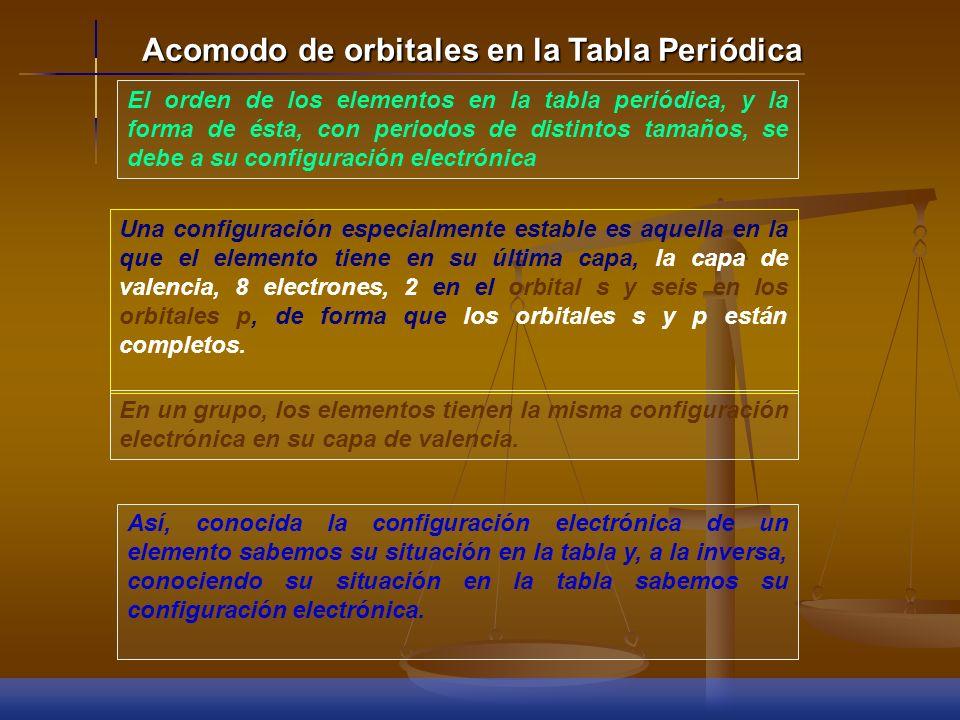La tabla peridica y propiedades quimicas ppt descargar acomodo de orbitales en la tabla peridica urtaz Image collections
