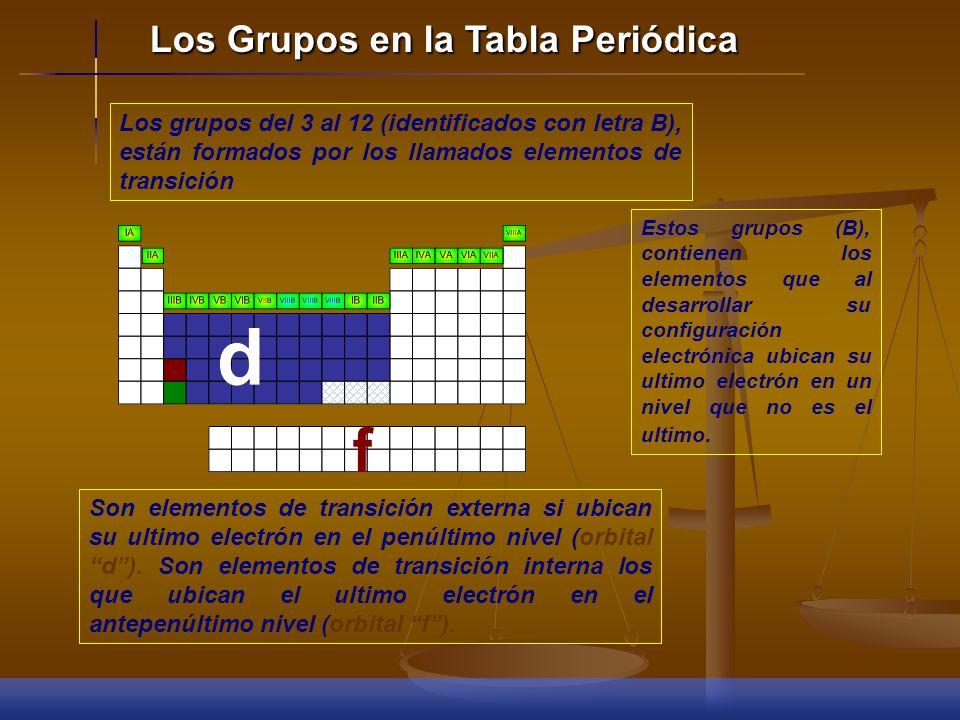 Los Grupos en la Tabla Periódica