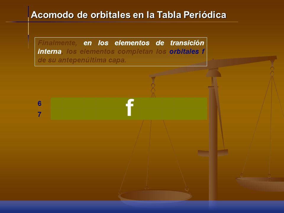 Acomodo de orbitales en la Tabla Periódica