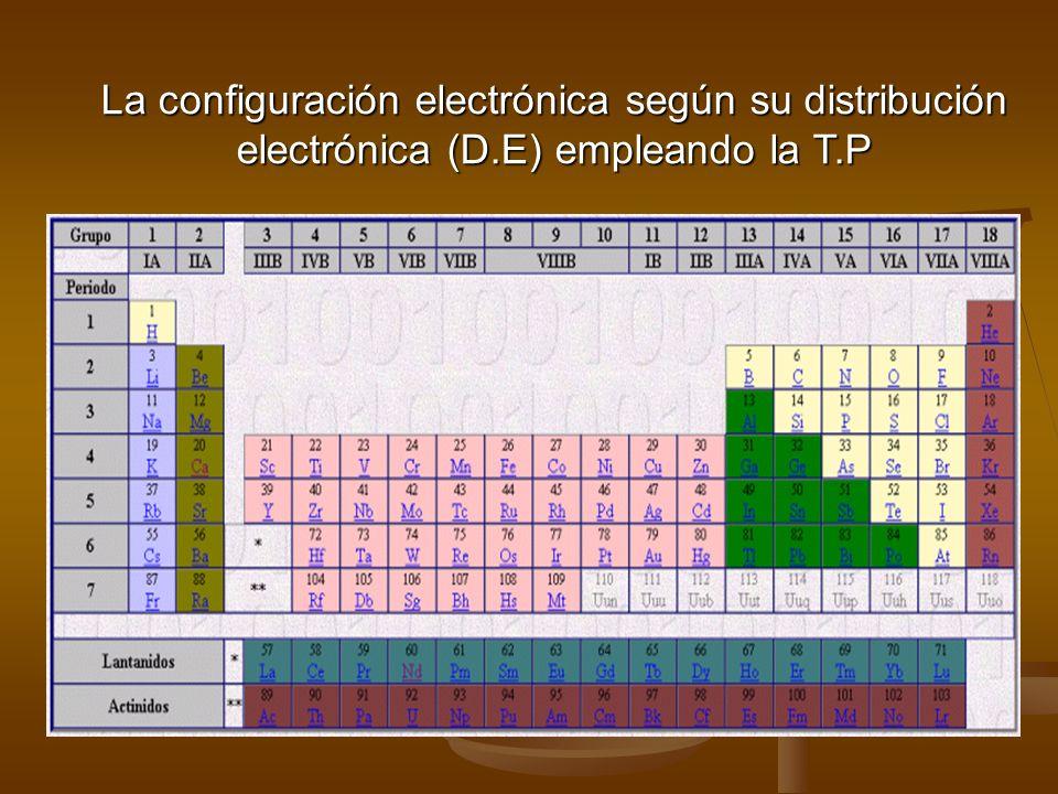 La configuración electrónica según su distribución electrónica (D