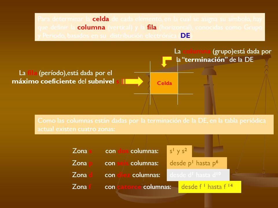 La columna (grupo)está dada por la terminación de la DE