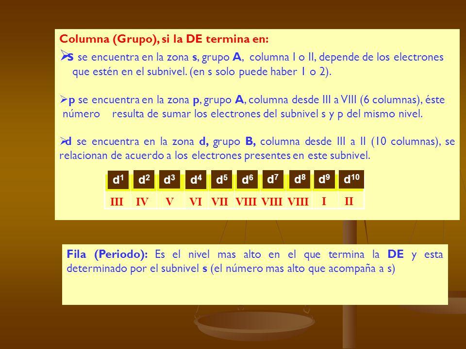 Columna (Grupo), si la DE termina en: