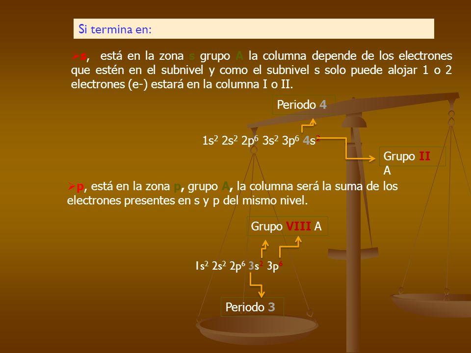 s, está en la zona s grupo A la columna depende de los electrones que estén en el subnivel y como el subnivel s solo puede alojar 1 o 2 electrones (e-) estará en la columna I o II.