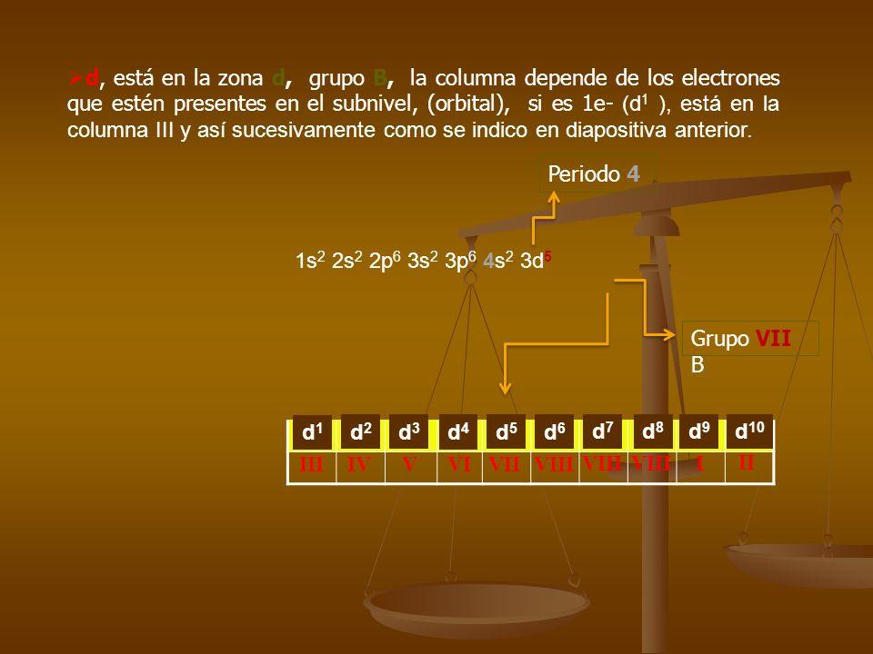 d, está en la zona d, grupo B, la columna depende de los electrones que estén presentes en el subnivel, (orbital), si es 1e- (d1 ), está en la columna III y así sucesivamente como se indico en diapositiva anterior.