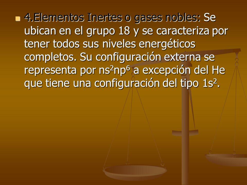 4.Elementos Inertes o gases nobles: Se ubican en el grupo 18 y se caracteriza por tener todos sus niveles energéticos completos.