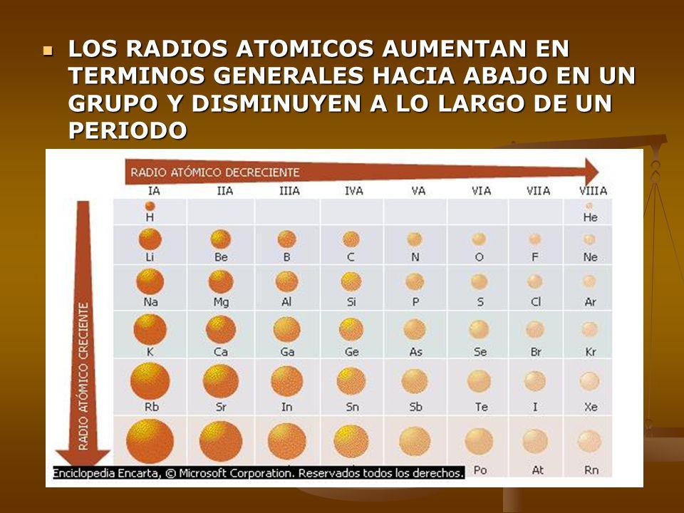 LOS RADIOS ATOMICOS AUMENTAN EN TERMINOS GENERALES HACIA ABAJO EN UN GRUPO Y DISMINUYEN A LO LARGO DE UN PERIODO