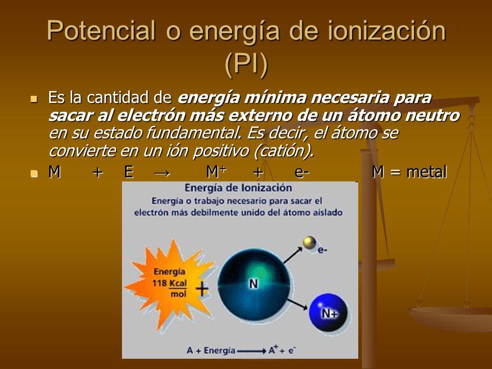 Potencial o energía de ionización (PI)