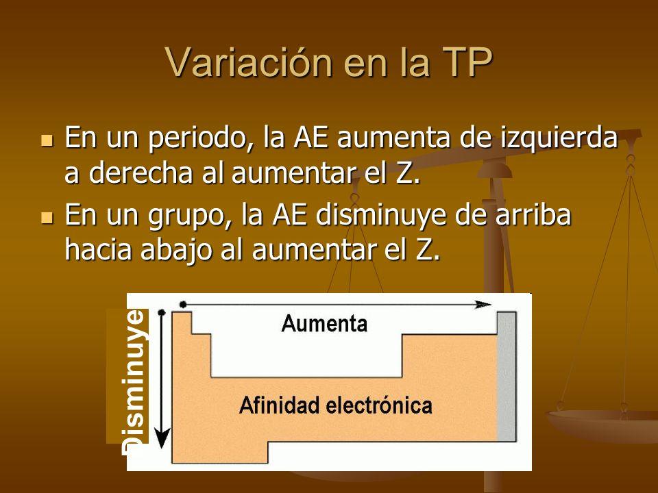 Variación en la TP En un periodo, la AE aumenta de izquierda a derecha al aumentar el Z.