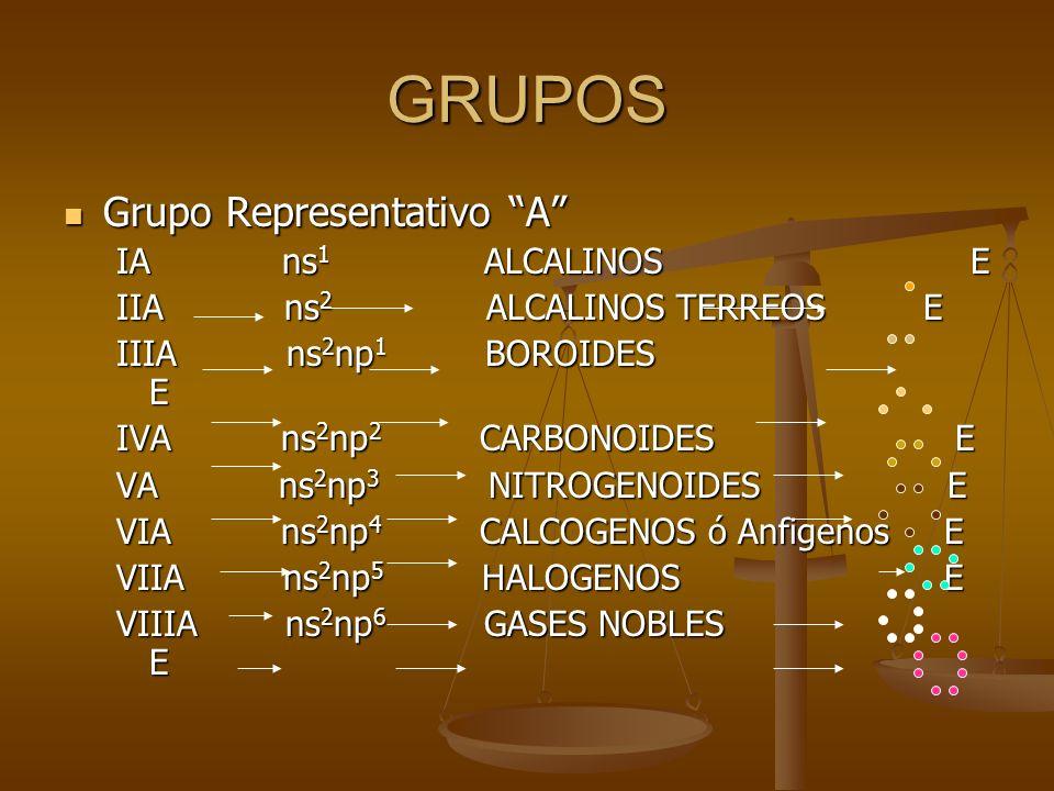 La tabla peridica y propiedades quimicas ppt descargar 7 grupos grupo representativo urtaz Choice Image