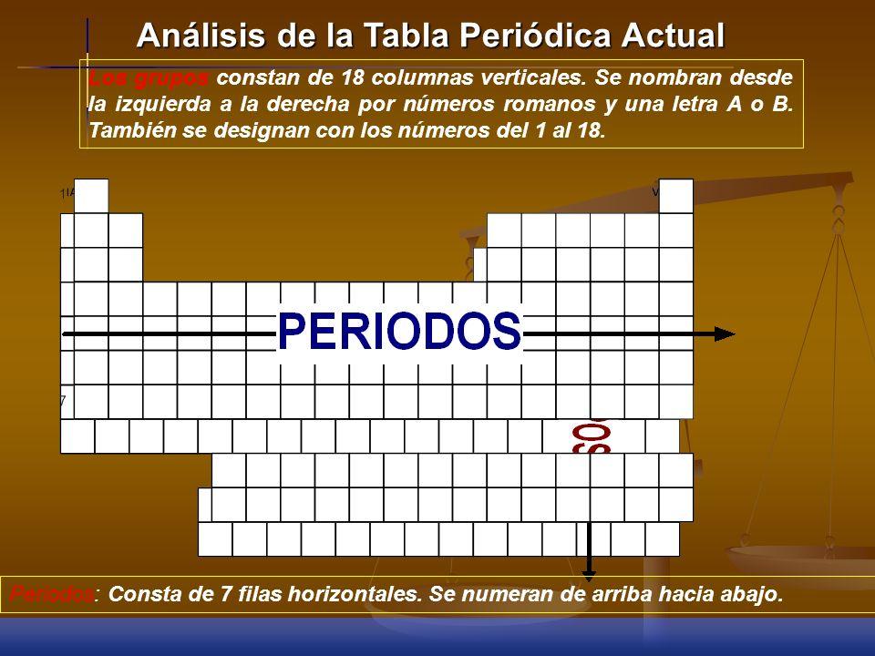 La tabla peridica y propiedades quimicas ppt descargar anlisis de la tabla peridica actual urtaz Gallery