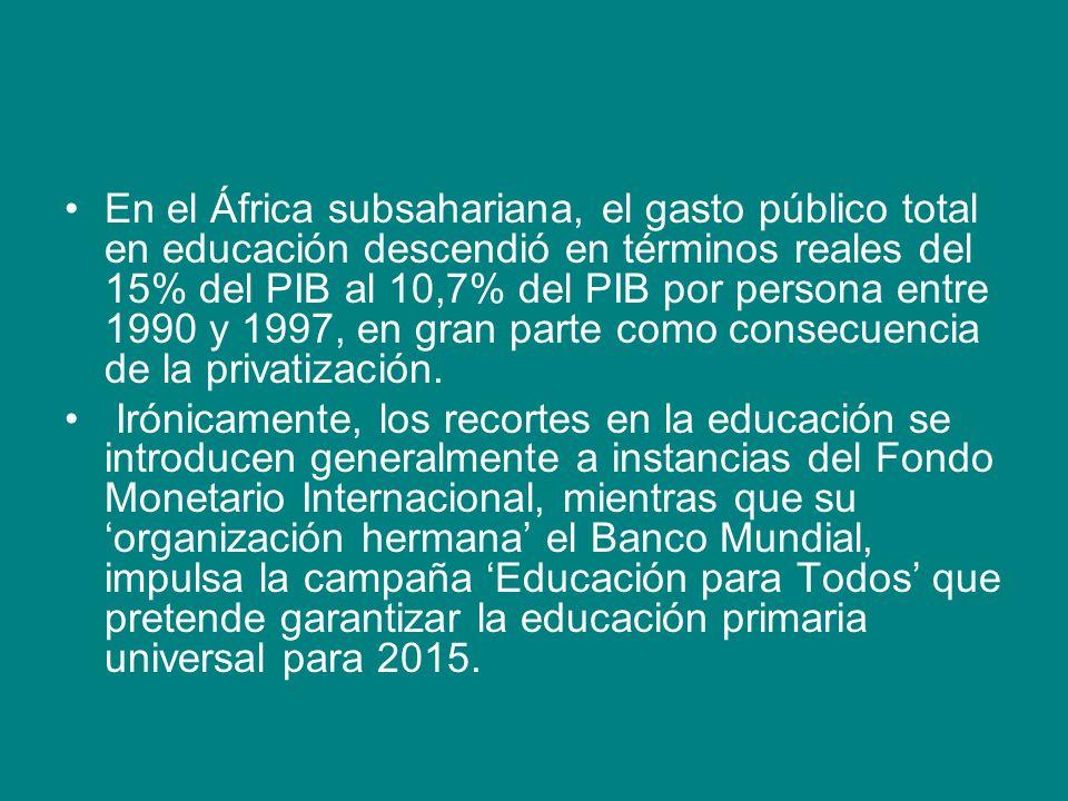 En el África subsahariana, el gasto público total en educación descendió en términos reales del 15% del PIB al 10,7% del PIB por persona entre 1990 y 1997, en gran parte como consecuencia de la privatización.