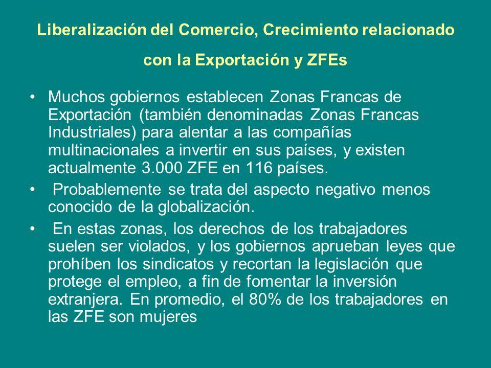 Liberalización del Comercio, Crecimiento relacionado con la Exportación y ZFEs