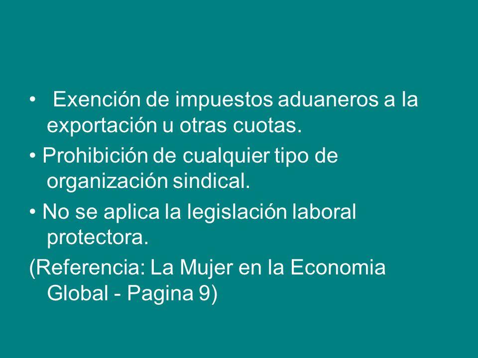 Exención de impuestos aduaneros a la exportación u otras cuotas.