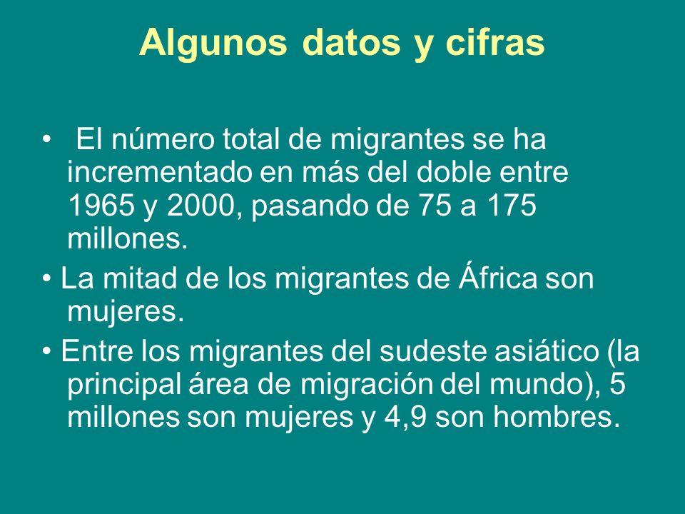 Algunos datos y cifras El número total de migrantes se ha incrementado en más del doble entre 1965 y 2000, pasando de 75 a 175 millones.